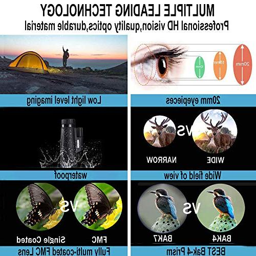 Adult, Power Compact for High Definition FMC Night Monoscope for