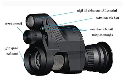 CTO Video Equipment Vision Sight Quick